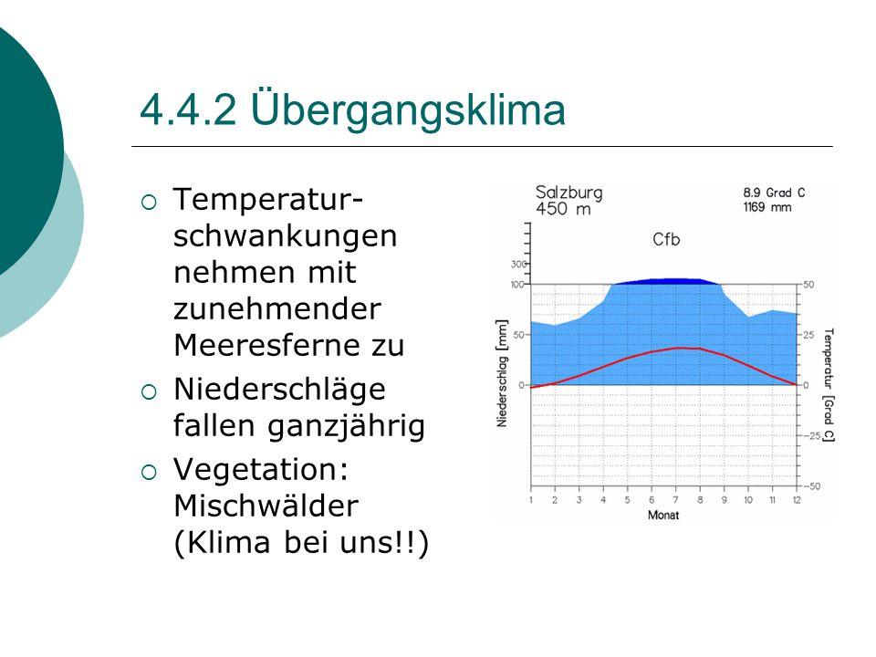 4.4.2 Übergangsklima  Temperatur- schwankungen nehmen mit zunehmender Meeresferne zu  Niederschläge fallen ganzjährig  Vegetation: Mischwälder (Kli