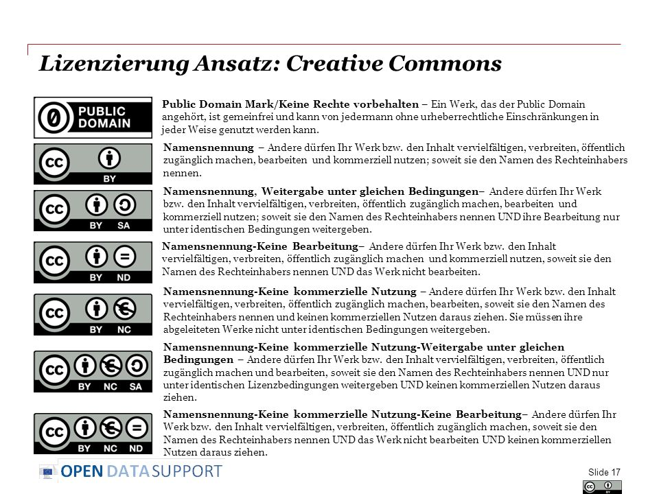 Lizenzierung Ansatz: Creative Commons Public Domain Mark/Keine Rechte vorbehalten – Ein Werk, das der Public Domain angehört, ist gemeinfrei und kann