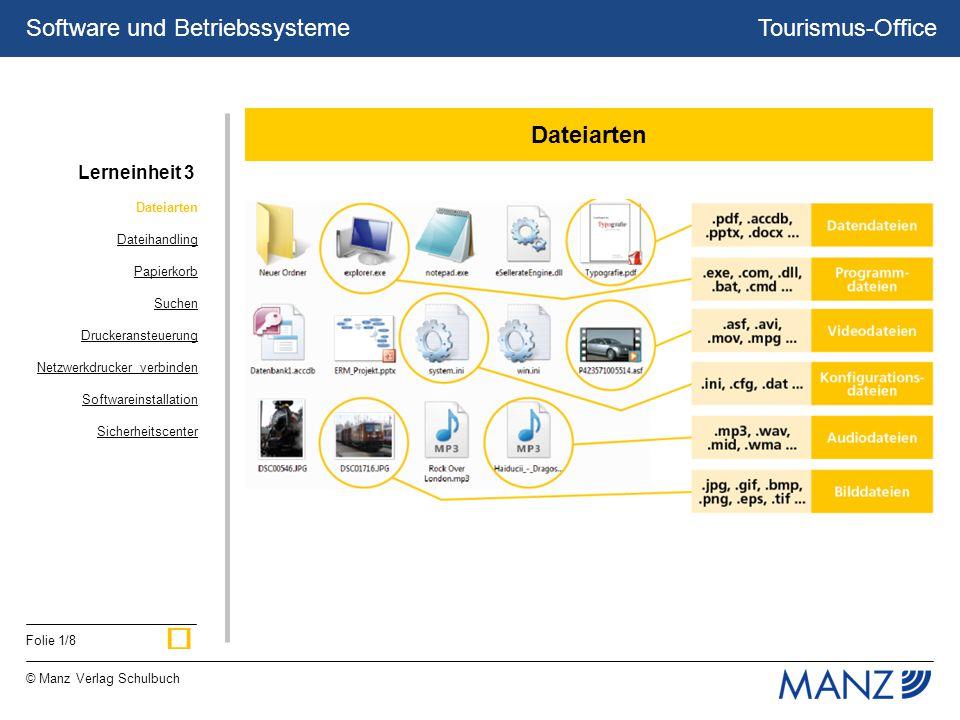 Tourismus-Office © Manz Verlag Schulbuch Folie 1/8 Software und Betriebssysteme Dateiarten Dateihandling Papierkorb Suchen Druckeransteuerung Netzwerkdrucker verbinden Softwareinstallation Sicherheitscenter Lerneinheit 3