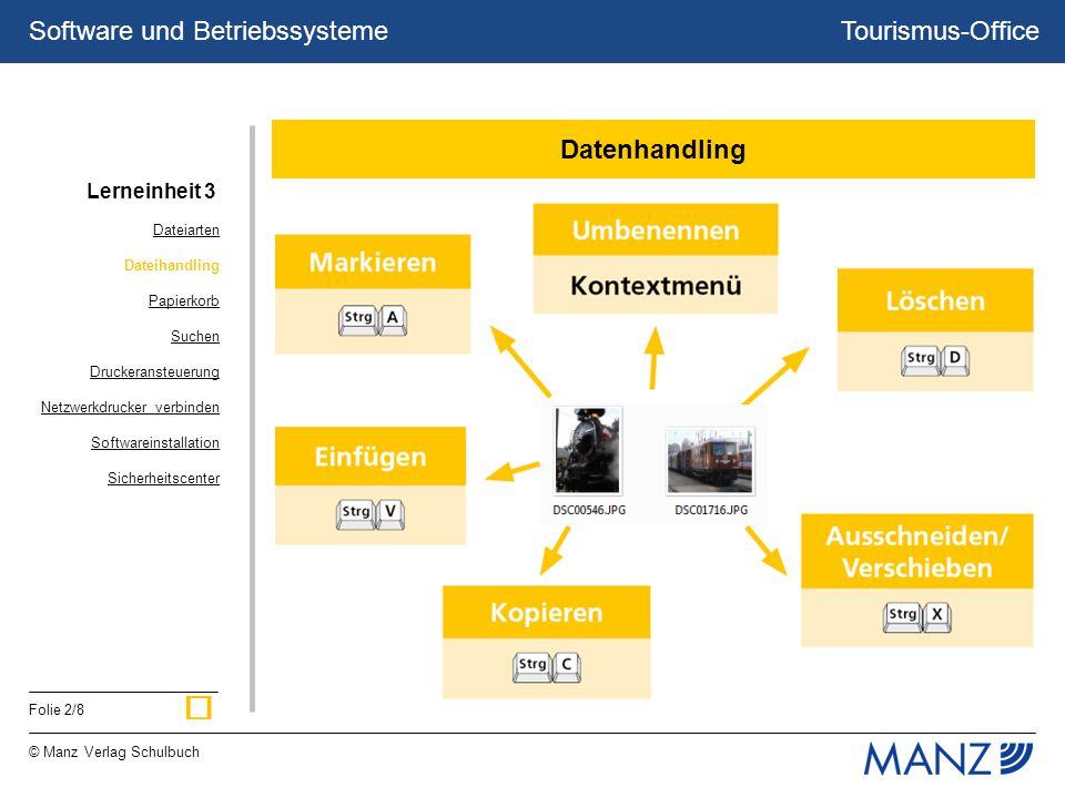 Tourismus-Office © Manz Verlag Schulbuch Folie 2/8 Software und Betriebssysteme Datenhandling Dateiarten Dateihandling Papierkorb Suchen Druckeransteuerung Netzwerkdrucker verbinden Softwareinstallation Sicherheitscenter Lerneinheit 3
