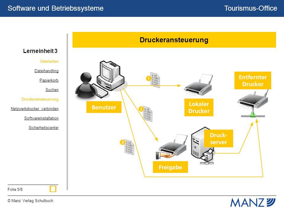 Tourismus-Office © Manz Verlag Schulbuch Folie 5/8 Software und Betriebssysteme Druckeransteuerung Dateiarten Dateihandling Papierkorb Suchen Druckeransteuerung Netzwerkdrucker verbinden Softwareinstallation Sicherheitscenter Lerneinheit 3