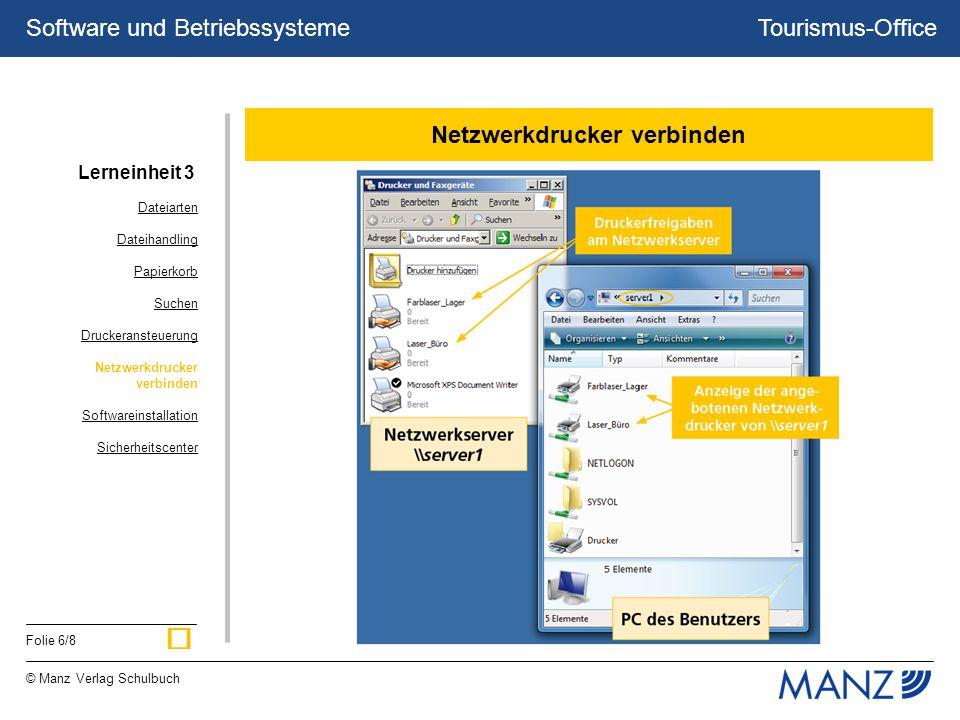 Tourismus-Office © Manz Verlag Schulbuch Folie 6/8 Software und Betriebssysteme Netzwerkdrucker verbinden Dateiarten Dateihandling Papierkorb Suchen Druckeransteuerung Netzwerkdrucker verbinden Softwareinstallation Sicherheitscenter Lerneinheit 3