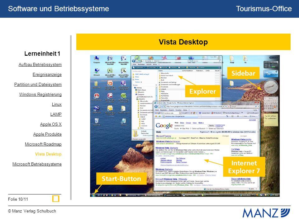 Tourismus-Office © Manz Verlag Schulbuch Folie 10/11 Software und Betriebssysteme Vista Desktop Aufbau Betriebssystem Ereignisanzeige Partition und Da