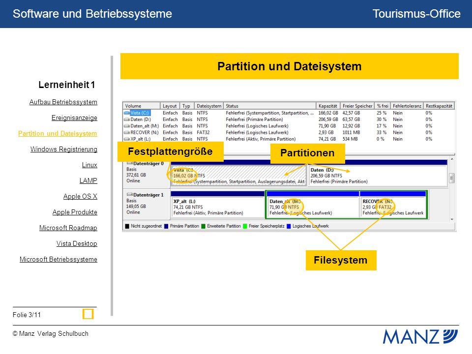 Tourismus-Office © Manz Verlag Schulbuch Folie 3/11 Software und Betriebssysteme Partition und Dateisystem Festplattengröße Partitionen Filesystem Auf