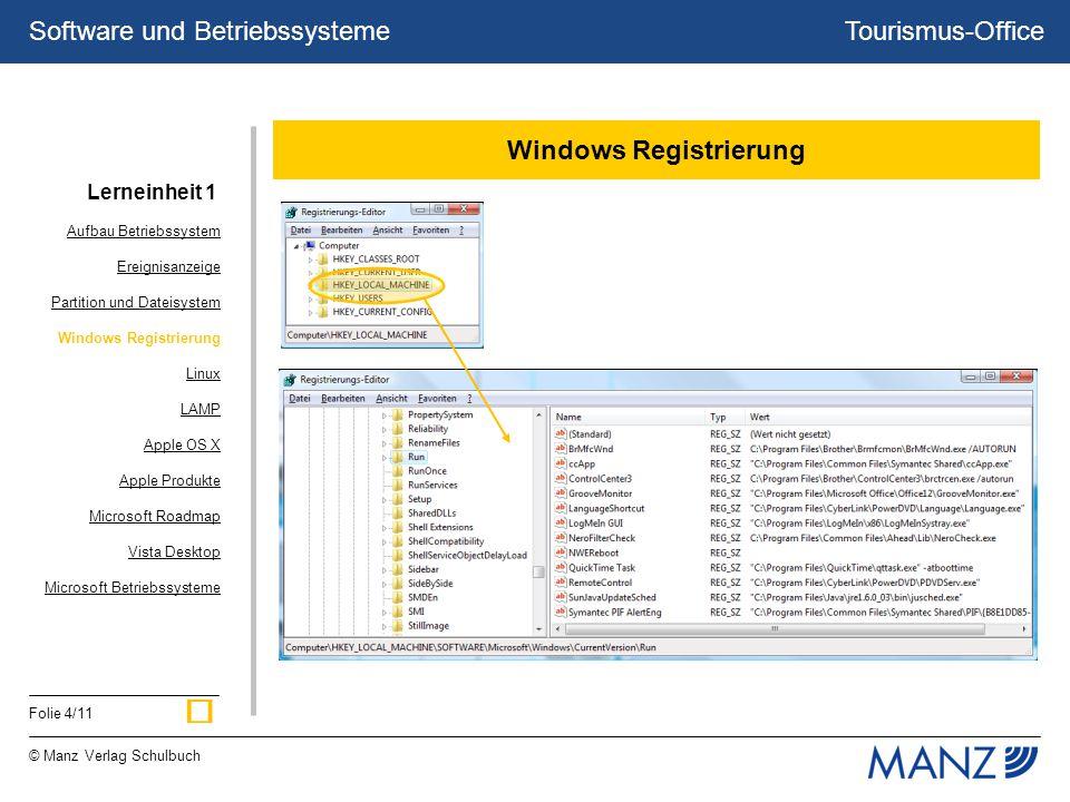 Tourismus-Office © Manz Verlag Schulbuch Folie 4/11 Software und Betriebssysteme Windows Registrierung Aufbau Betriebssystem Ereignisanzeige Partition