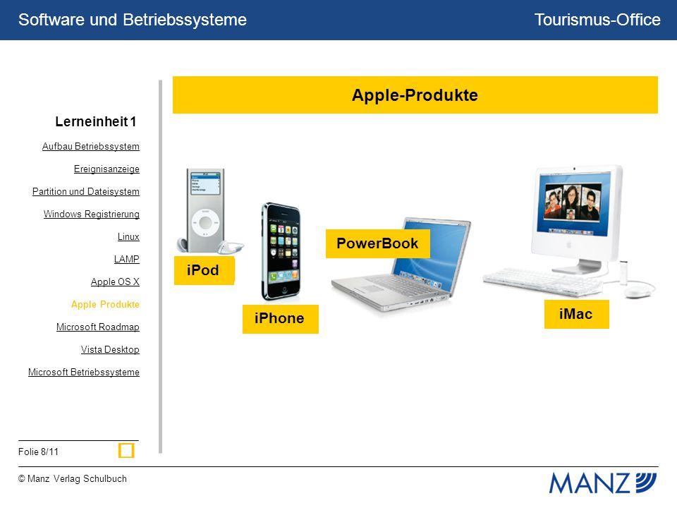 Tourismus-Office © Manz Verlag Schulbuch Folie 8/11 Software und Betriebssysteme Apple-Produkte iPod iPhone PowerBook iMac Aufbau Betriebssystem Ereig