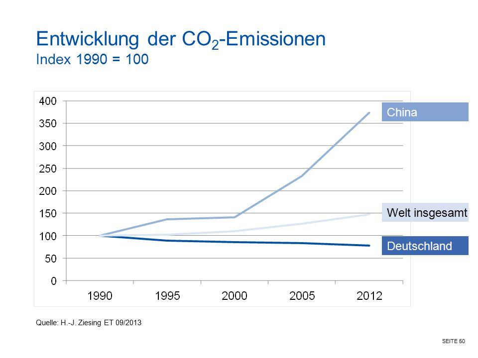 SEITE 50 Entwicklung der CO 2 -Emissionen Index 1990 = 100 Quelle: H.-J. Ziesing ET 09/2013 Deutschland China Welt insgesamt