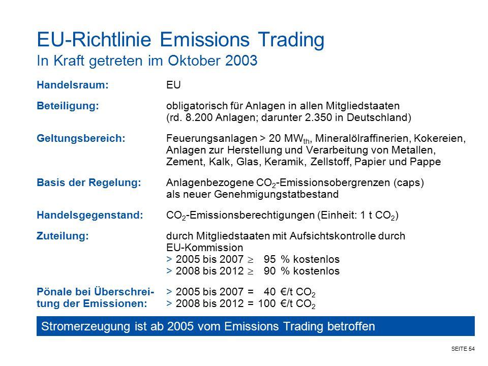 SEITE 54 EU-Richtlinie Emissions Trading In Kraft getreten im Oktober 2003 Handelsraum:EU Beteiligung:obligatorisch für Anlagen in allen Mitgliedstaat