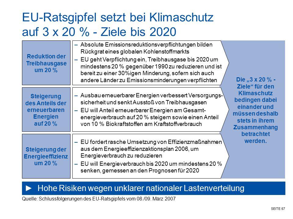 SEITE 57 EU-Ratsgipfel setzt bei Klimaschutz auf 3 x 20 % - Ziele bis 2020 –Absolute Emissionsreduktionsverpflichtungen bilden Rückgrat eines globalen