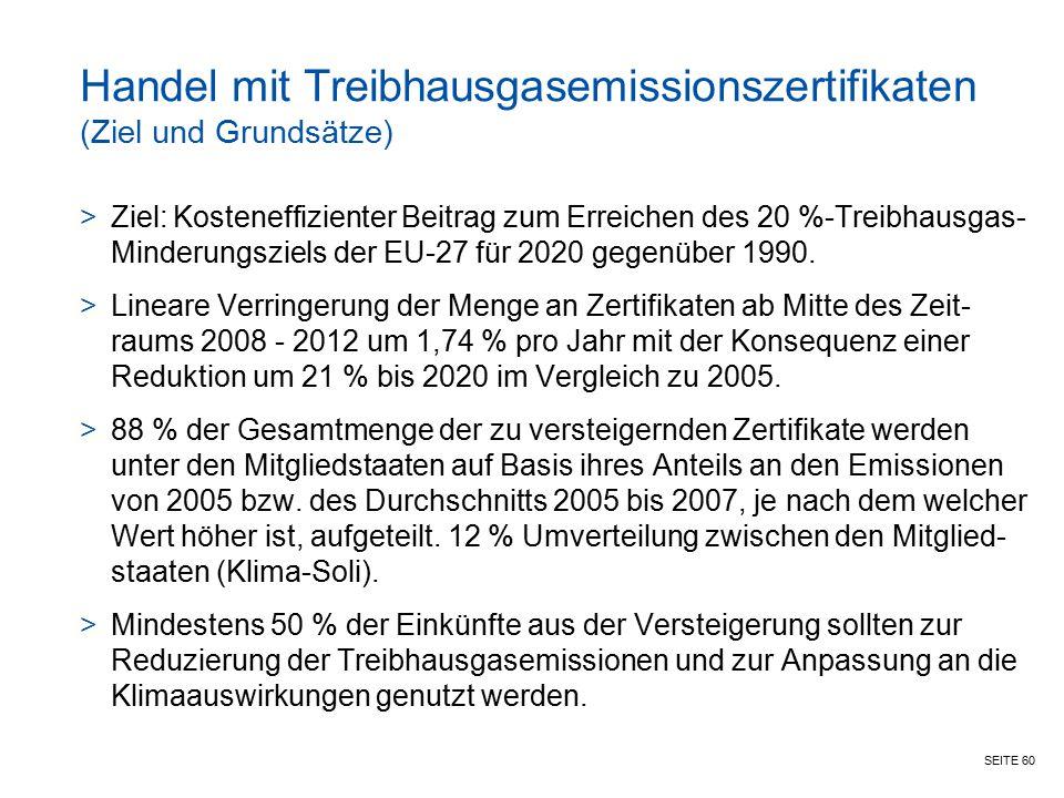 SEITE 60 Handel mit Treibhausgasemissionszertifikaten (Ziel und Grundsätze) >Ziel:Kosteneffizienter Beitrag zum Erreichen des 20 %-Treibhausgas- Minde