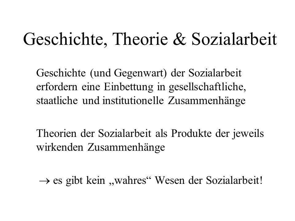 Geschichte, Theorie & Sozialarbeit Geschichte (und Gegenwart) der Sozialarbeit erfordern eine Einbettung in gesellschaftliche, staatliche und institut