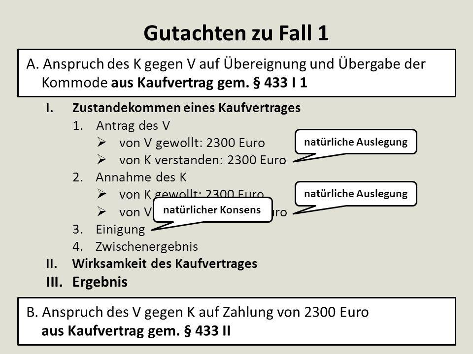 Gutachten zu Fall 1 I.Zustandekommen eines Kaufvertrages 1.Antrag des V  von V gewollt: 2300 Euro  von K verstanden: 2300 Euro 2.Annahme des K  von