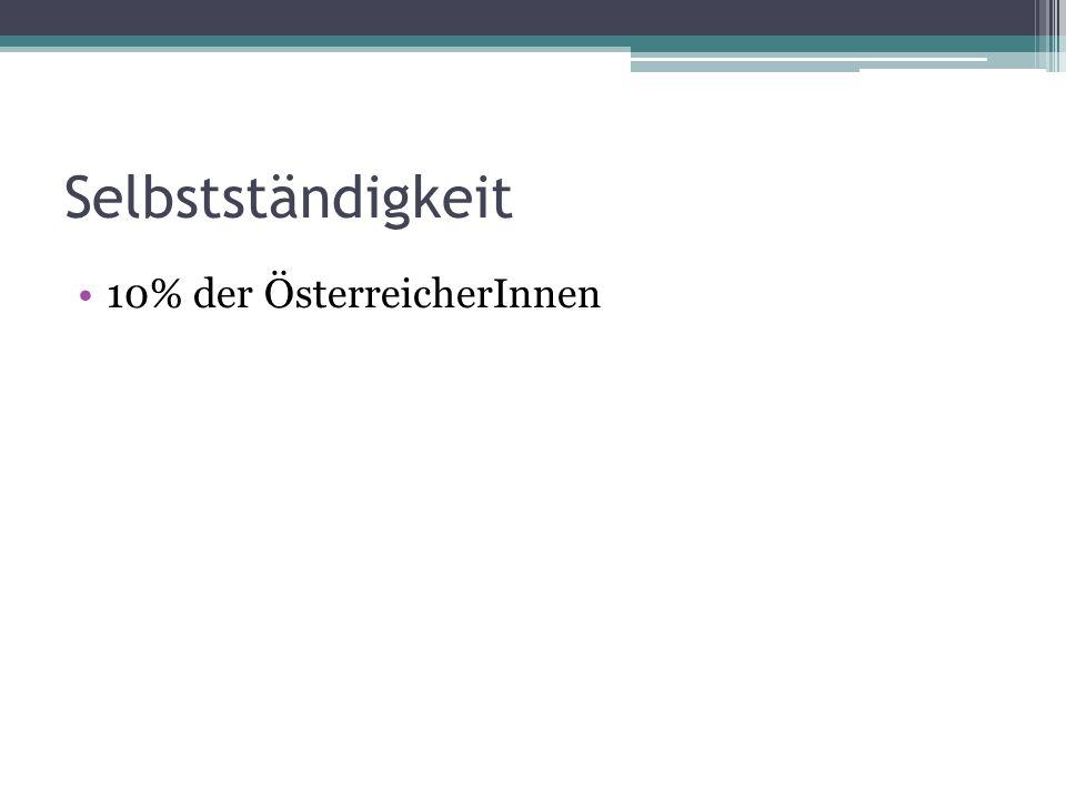 Selbstständigkeit 10% der ÖsterreicherInnen