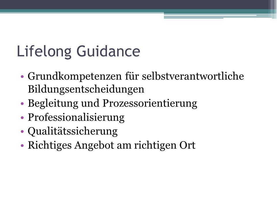 Lifelong Guidance Grundkompetenzen für selbstverantwortliche Bildungsentscheidungen Begleitung und Prozessorientierung Professionalisierung Qualitätss