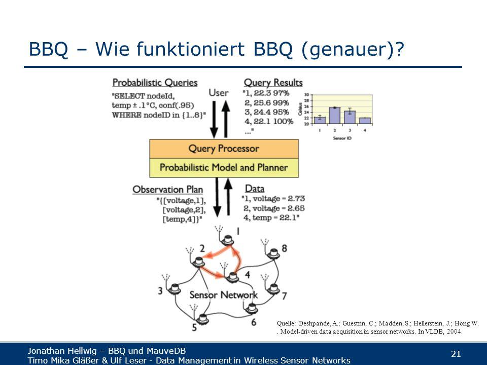 Jonathan Hellwig – BBQ und MauveDB Timo Mika Gläßer & Ulf Leser - Data Management in Wireless Sensor Networks 21 BBQ – Wie funktioniert BBQ (genauer).