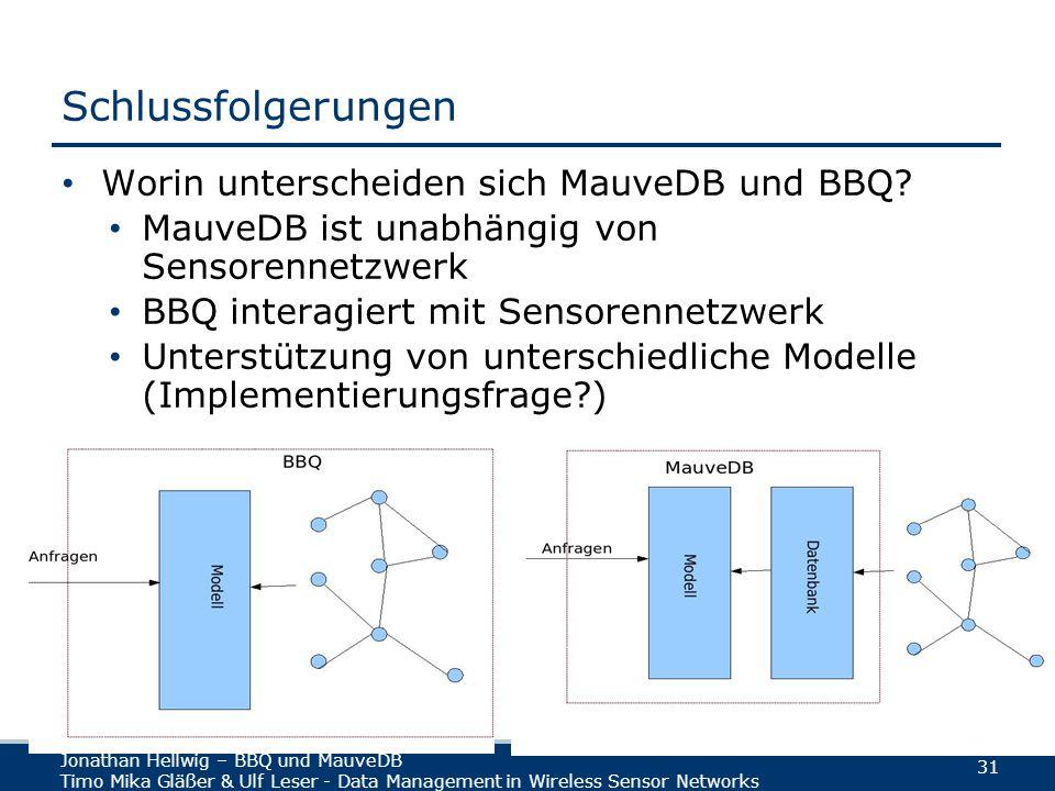Jonathan Hellwig – BBQ und MauveDB Timo Mika Gläßer & Ulf Leser - Data Management in Wireless Sensor Networks 31 Schlussfolgerungen Worin unterscheiden sich MauveDB und BBQ.