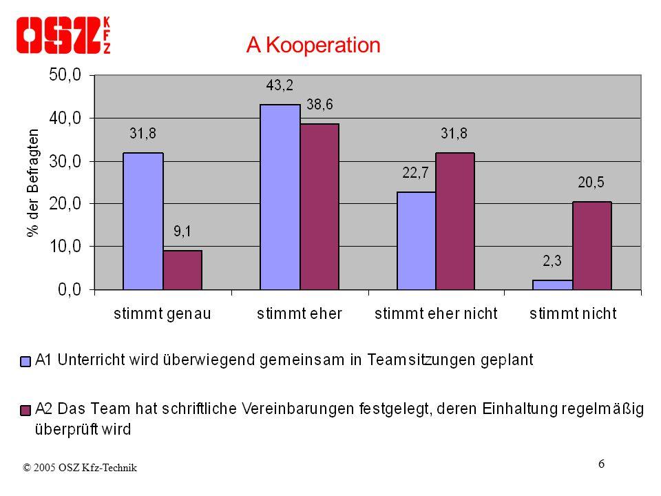7 A Kooperation © 2005 OSZ Kfz-Technik