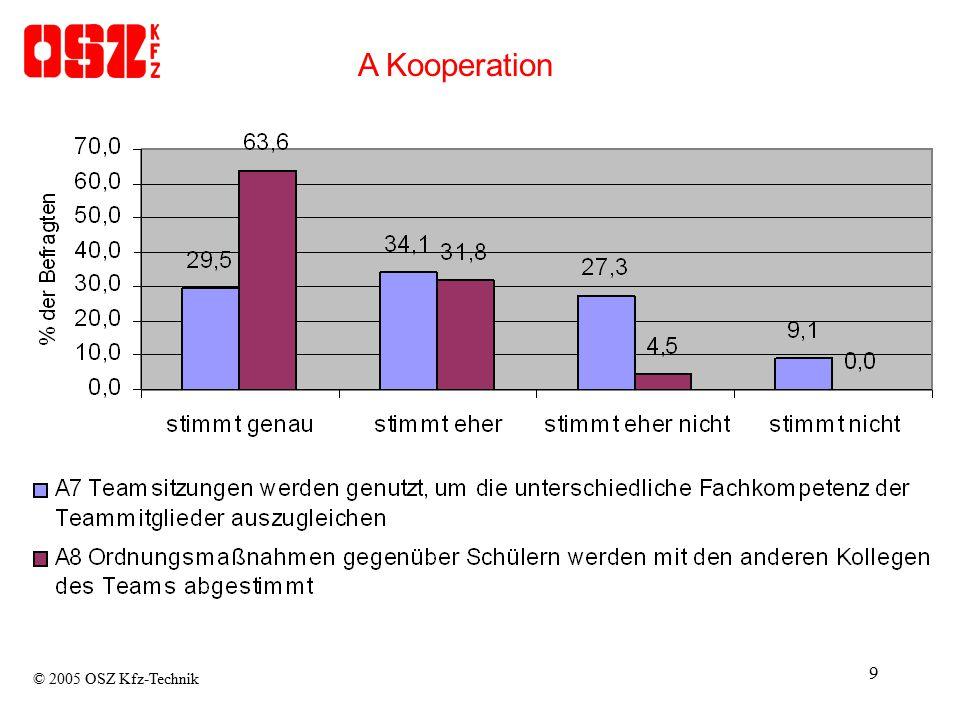 9 A Kooperation © 2005 OSZ Kfz-Technik