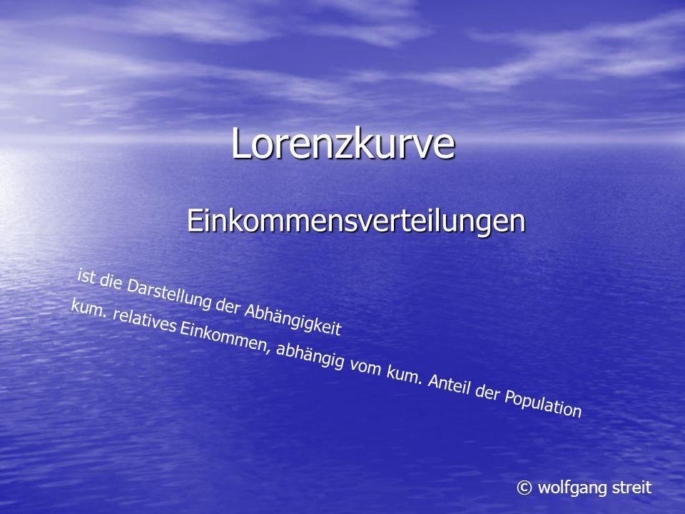 © wolfgang streit Lorenzkurve Einkommensverteilungen ist die Darstellung der Abhängigkeit kum. relatives Einkommen, abhängig vom kum. Anteil der Popul