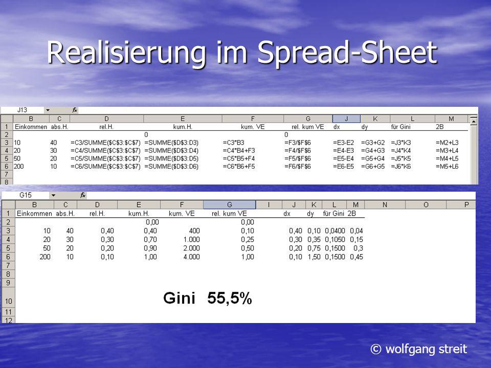 © wolfgang streit Realisierung im Spread-Sheet