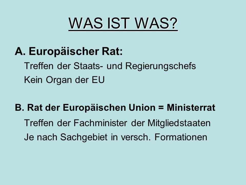 WAS IST WAS? A. Europäischer Rat: Treffen der Staats- und Regierungschefs Kein Organ der EU B. Rat der Europäischen Union = Ministerrat Treffen der Fa