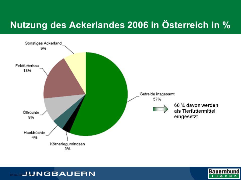 05.04.2015 /Folie 11 Bioethanol in Österreich  Bioethanolanlage Pischelsdorf (Niederösterreich) Herbst 2007  Tageskapazität von rund 571 m 3 Bioethanol  CO2-Entlastung der Umwelt um rund 400.000 Tonnen pro Jahr  Potential für ca.