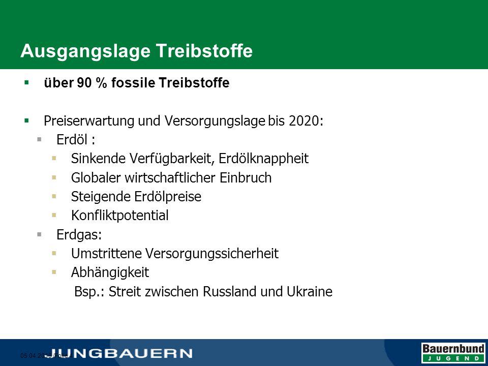 05.04.2015 /Folie 5 Ausgangslage Treibstoffe  Treibstoffverbrauch Österreich von 7.7 Mio.