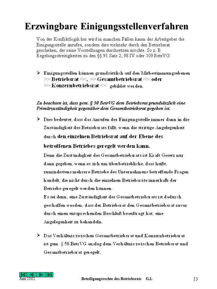 Juni 2002Beteiligungsrechte des Betriebsrats G.L 12 Erzwingbare Einigungsstellenverfahren