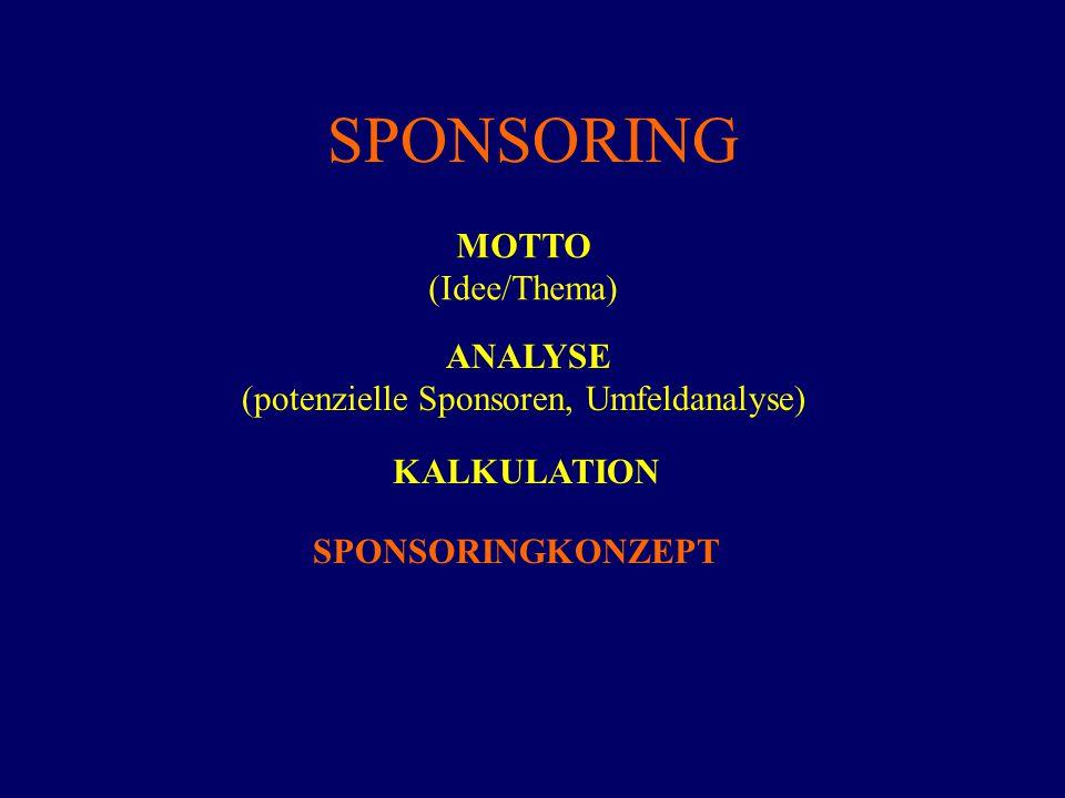 SPONSORING MOTTO (Idee/Thema) ANALYSE (potenzielle Sponsoren, Umfeldanalyse) KALKULATION SPONSORINGKONZEPT