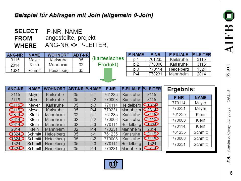 SQL - Structured Query Language  AIFB SS 2001 6 Beispiel für Abfragen mit Join (allgemein  -Join) SELECT FROM WHERE P-NR, NAME angestellte, projekt ANG-NR <> P-LEITER; ANG-NRNAMEWOHNORTABT-NR 3115MeyerKarlsruhe35 2814 KleinMannheim32 1324SchmittHeidelberg35 (kartesisches Produkt) P-NAMEP-NRP-FILIALEP-LEITER p-1761235Karlsruhe3115 p-2770008Karlsruhe3115 p-3770114Heidelberg1324 P-4770231Mannheim2814 ANG-NRNAMEWOHNORTABT-NRP-NAMEP-NRP-FILIALEP-LEITER 3115MeyerKarlsruhe35p-1761235Karlsruhe3115 MeyerKarlsruhe35p-2770008Karlsruhe3115 MeyerKarlsruhe35p-3770114Heidelberg1324 3115MeyerKarlsruhe35P-4770231Mannheim2814 KleinMannheim32p-1761235Karlsruhe3115 2814KleinMannheim32p-2770008Karlsruhe3115 2814KleinMannheim32p-3770114Heidelberg1324 2814KleinMannheim32P-4770231Mannheim2814 1324SchmittHeidelberg35p-1761235Karlsruhe3115 1324SchmittHeidelberg35p-2770008Karlsruhe3115 1324SchmittHeidelberg35p-3770114Heidelberg1324 SchmittHeidelberg35P-4770231Mannheim2814 Ergebnis: P-NRNAME 770114Meyer 770231Meyer 761235Klein 770008Klein 770114Klein 761235Schmitt 770008Schmitt 770231Schmitt