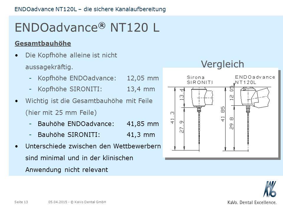 05.04.2015 - © KaVo Dental GmbHSeite 13 ENDOadvance NT120L – die sichere Kanalaufbereitung ENDOadvance ® NT120 L Gesamtbauhöhe Die Kopfhöhe alleine ist nicht aussagekräftig.