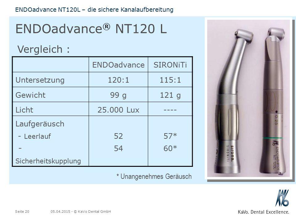 05.04.2015 - © KaVo Dental GmbHSeite 20 ENDOadvance NT120L – die sichere Kanalaufbereitung ENDOadvance ® NT120 L Vergleich : * Unangenehmes Geräusch ENDOadvanceSIRONiTi Untersetzung120:1115:1 Gewicht99 g121 g Licht25.000 Lux---- Laufgeräusch - Leerlauf - Sicherheitskupplung 52 54 57* 60*