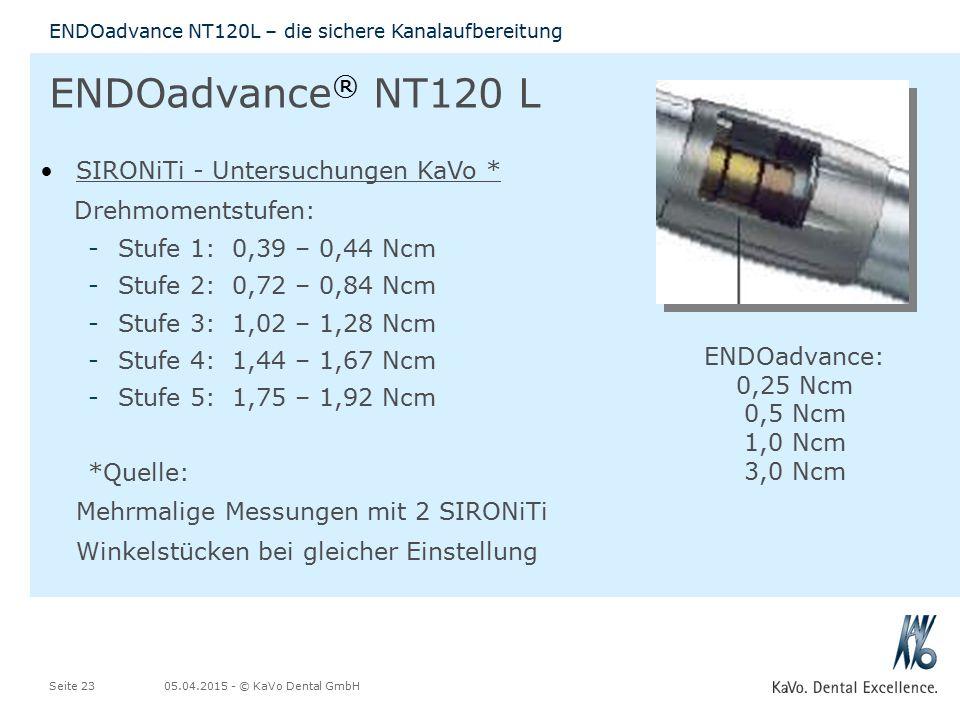 05.04.2015 - © KaVo Dental GmbHSeite 23 ENDOadvance NT120L – die sichere Kanalaufbereitung ENDOadvance ® NT120 L SIRONiTi - Untersuchungen KaVo * Dreh