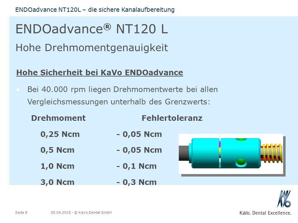 05.04.2015 - © KaVo Dental GmbHSeite 8 ENDOadvance NT120L – die sichere Kanalaufbereitung ENDOadvance ® NT120 L Hohe Sicherheit bei KaVo ENDOadvance Bei 40.000 rpm liegen Drehmomentwerte bei allen Vergleichsmessungen unterhalb des Grenzwerts: Drehmoment Fehlertoleranz 0,25 Ncm - 0,05 Ncm 0,5 Ncm - 0,05 Ncm 1,0 Ncm - 0,1 Ncm 3,0 Ncm - 0,3 Ncm Hohe Drehmomentgenauigkeit