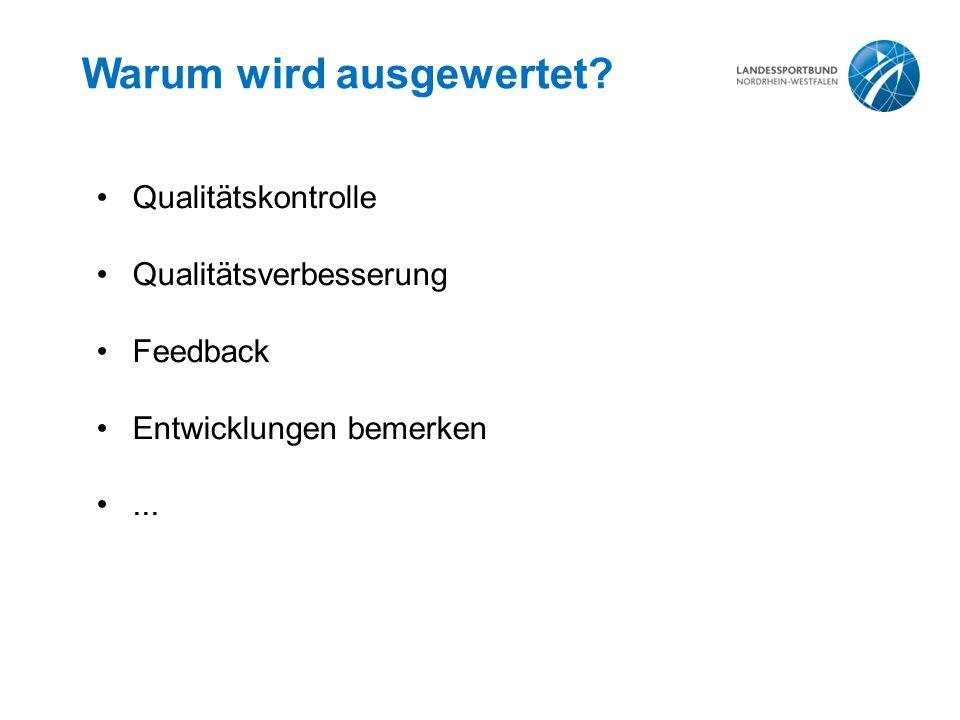 Qualitätskontrolle Qualitätsverbesserung Feedback Entwicklungen bemerken... Warum wird ausgewertet