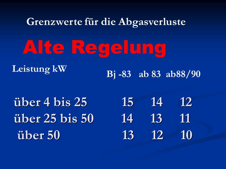 über 4 bis 25 15 14 12 über 25 bis 50 14 13 11 über 50 13 12 10 Grenzwerte für die Abgasverluste Leistung kW Bj -83 ab 83 ab88/90 Alte Regelung
