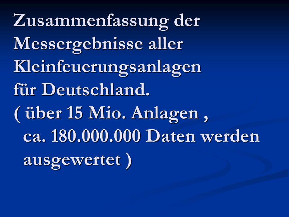 Zusammenfassung der Messergebnisse aller Kleinfeuerungsanlagen für Deutschland.