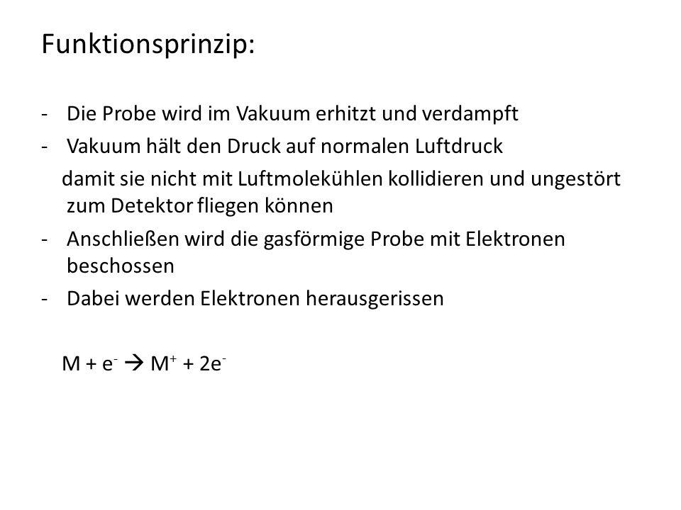 Funktionsprinzip: -Die Probe wird im Vakuum erhitzt und verdampft -Vakuum hält den Druck auf normalen Luftdruck damit sie nicht mit Luftmolekühlen kollidieren und ungestört zum Detektor fliegen können -Anschließen wird die gasförmige Probe mit Elektronen beschossen -Dabei werden Elektronen herausgerissen M + e -  M + + 2e -