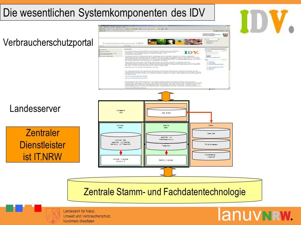 Landesamt für Natur, Umwelt und Verbraucherschutz Nordrhein-Westfalen lanuv Landesserver NRW Kommunaler Bereich Kommunale Daten (Lebensmittel- und Fut