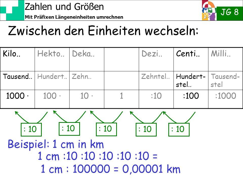 Zahlen und Größen JG 8 Mit Präfixen Längeneinheiten umrechnen Zwischen den Einheiten wechseln: Kilo..Hekto..Deka..Dezi..Centi..Milli.. Tausend..Hunder