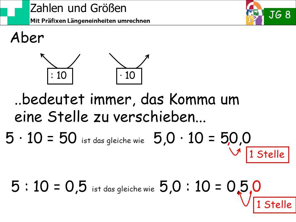 Zahlen und Größen JG 8 Mit Präfixen Längeneinheiten umrechnen Aber : 10· 10..bedeutet immer, das Komma um eine Stelle zu verschieben... 5 · 10 = 50 is