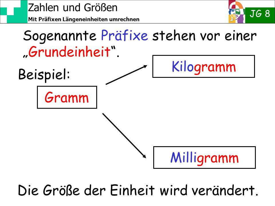 """Zahlen und Größen JG 8 Mit Präfixen Längeneinheiten umrechnen Sogenannte Präfixe stehen vor einer """"Grundeinheit"""". Beispiel: Gramm Kilogramm Milligramm"""