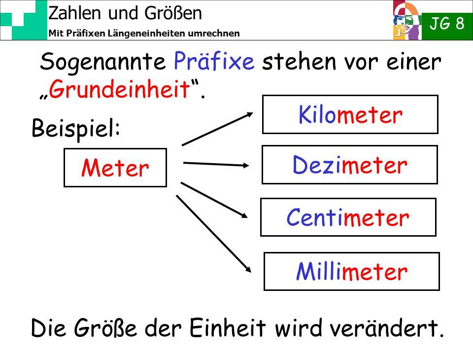 """Zahlen und Größen JG 8 Mit Präfixen Längeneinheiten umrechnen Sogenannte Präfixe stehen vor einer """"Grundeinheit"""". Beispiel: Meter KilometerDezimeter C"""