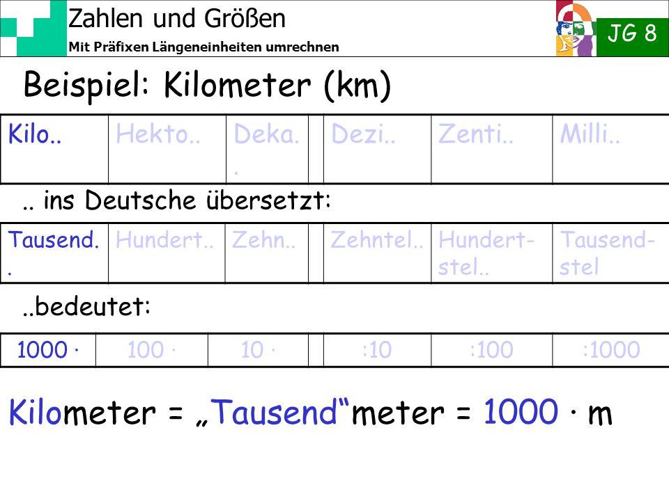 Zahlen und Größen JG 8 Mit Präfixen Längeneinheiten umrechnen Beispiel: Kilometer (km) Kilo..Hekto..Deka.. Dezi..Zenti..Milli.... ins Deutsche überset