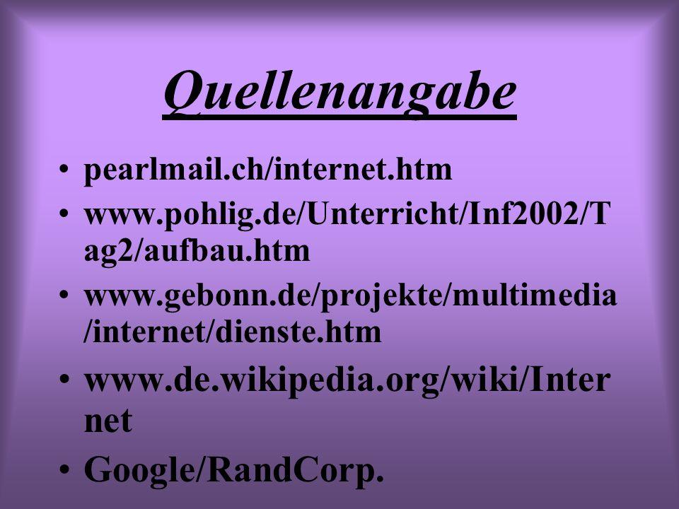 Quellenangabe pearlmail.ch/internet.htm www.pohlig.de/Unterricht/Inf2002/T ag2/aufbau.htm www.gebonn.de/projekte/multimedia /internet/dienste.htm www.de.wikipedia.org/wiki/Inter net Google/RandCorp.