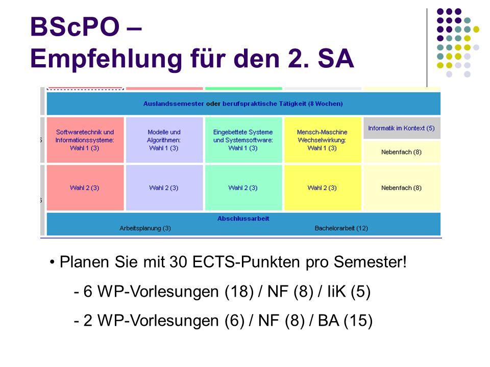 BScPO – Empfehlung für den 2. SA Planen Sie mit 30 ECTS-Punkten pro Semester.