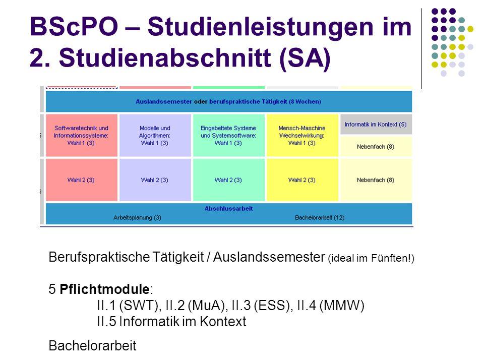 BScPO – Studienleistungen im 2.