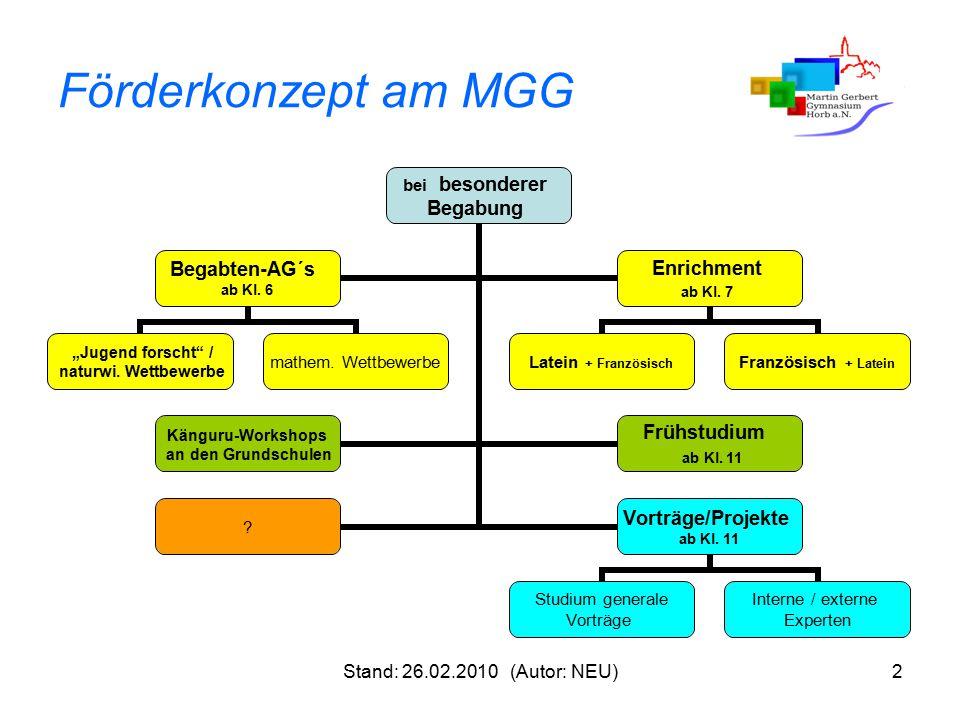 """Stand: 26.02.2010 (Autor: NEU)2 Förderkonzept am MGG bei besonderer Begabung Begabten-AG´s ab Kl. 6 """"Jugend forscht"""" / naturwi. Wettbewerbe mathem. We"""