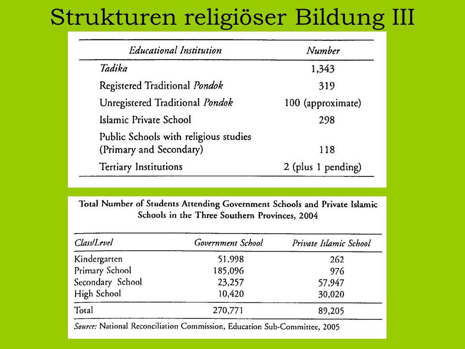 Strukturen religiöser Bildung III