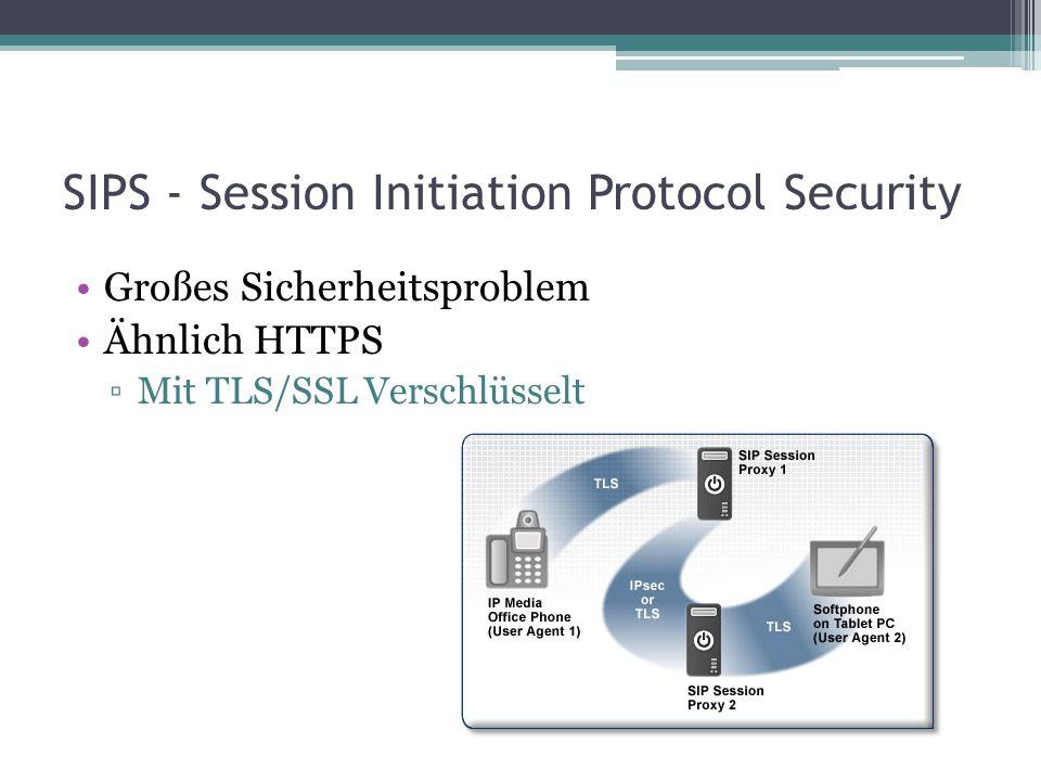 SIPS - Session Initiation Protocol Security Großes Sicherheitsproblem Ähnlich HTTPS ▫Mit TLS/SSL Verschlüsselt